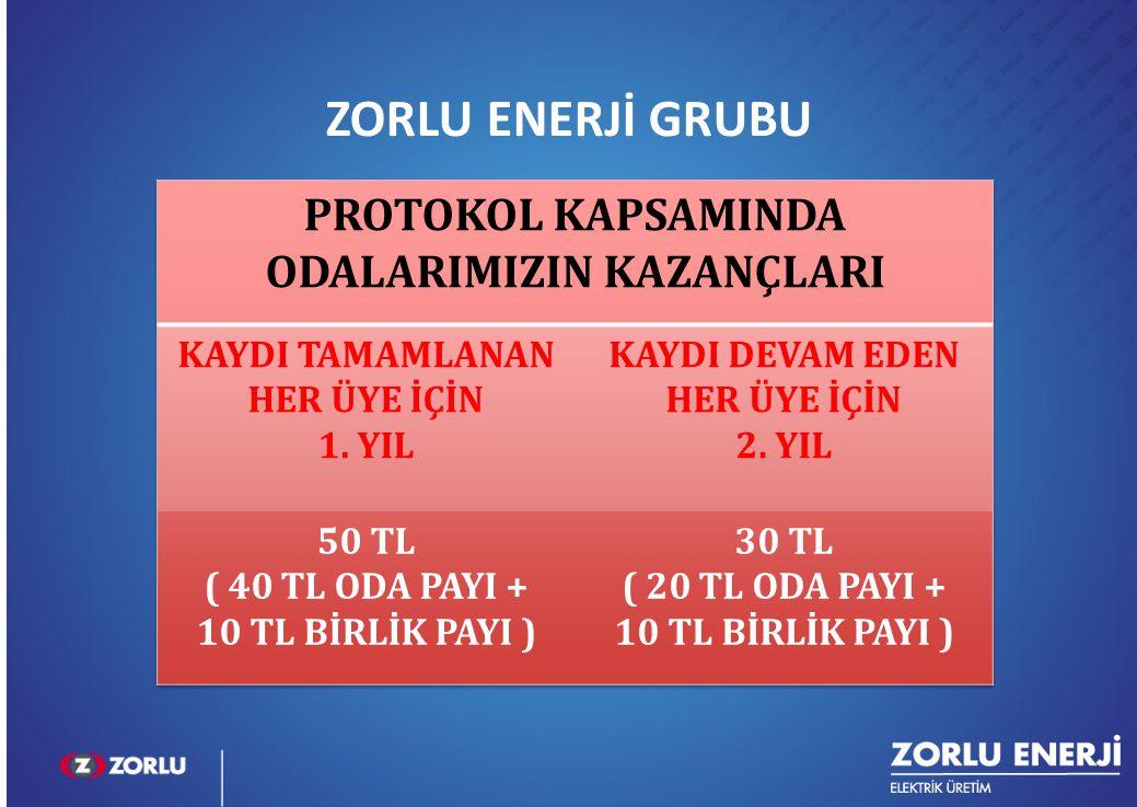 ZORLU ENERJİ GRUBU PROTOKOL KAPSAMINDA ODALARIMIZIN KAZANÇLARI