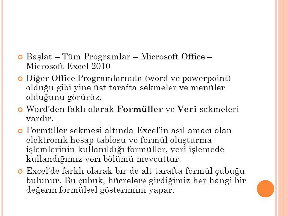 Başlat – Tüm Programlar – Microsoft Office – Microsoft Excel 2010