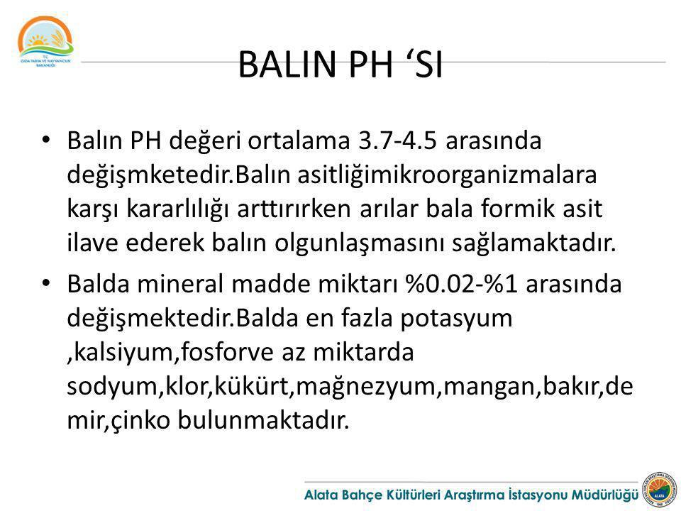 BALIN PH 'SI