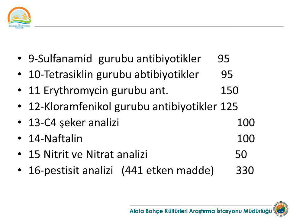 9-Sulfanamid gurubu antibiyotikler 95