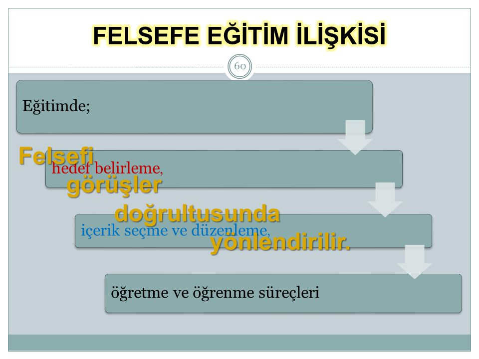 FELSEFE EĞİTİM İLİŞKİSİ