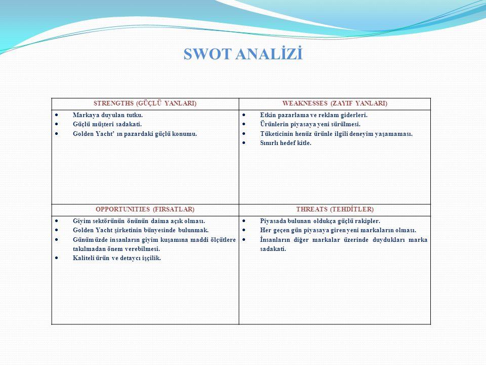 SWOT ANALİZİ STRENGTHS (GÜÇLÜ YANLARI) WEAKNESSES (ZAYIF YANLARI)