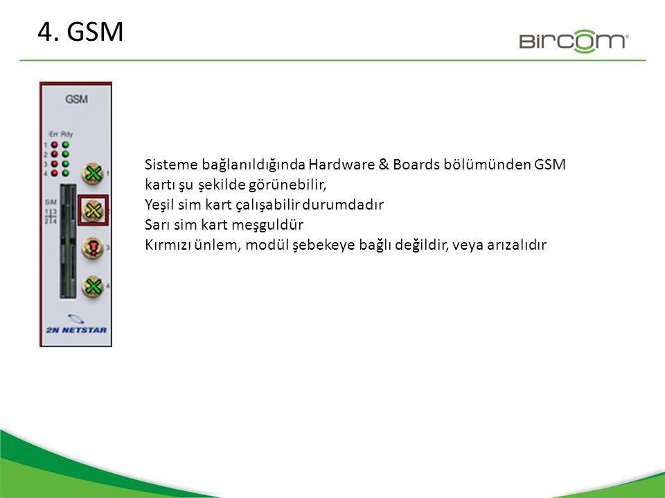 4. GSM Sisteme bağlanıldığında Hardware & Boards bölümünden GSM kartı şu şekilde görünebilir, Yeşil sim kart çalışabilir durumdadır.