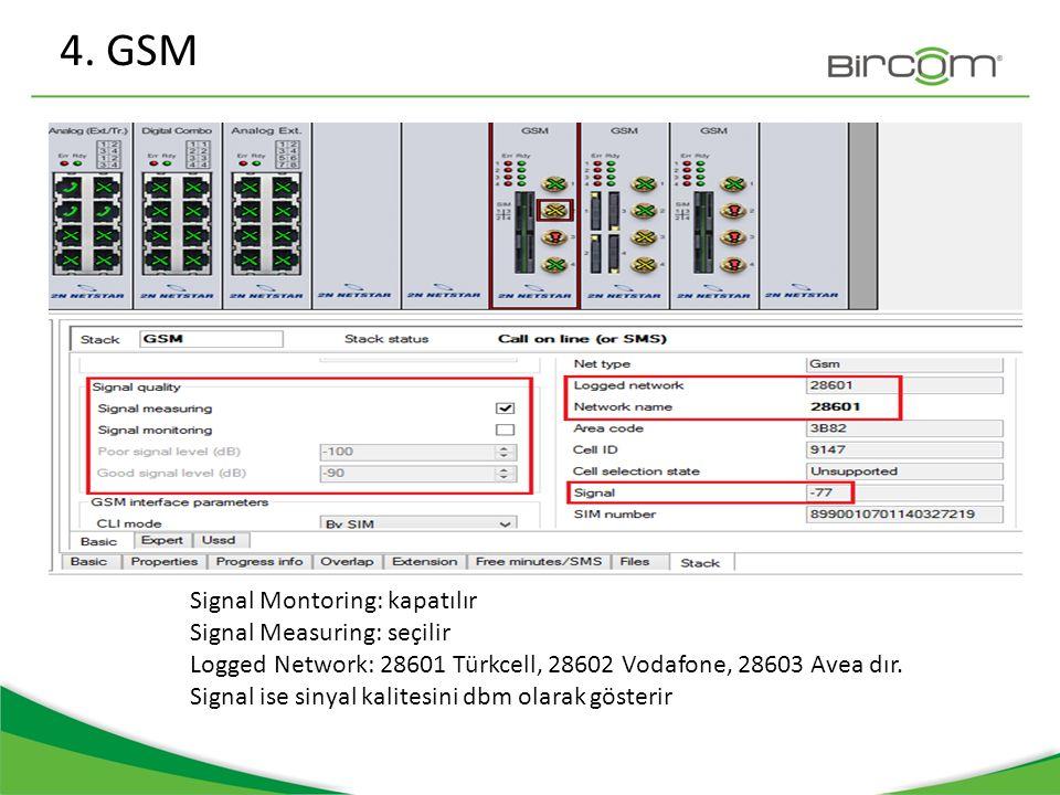 4. GSM Signal Montoring: kapatılır Signal Measuring: seçilir
