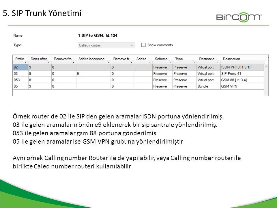 5. SIP Trunk Yönetimi Örnek router de 02 ile SIP den gelen aramalar ISDN portuna yönlendirilmiş.