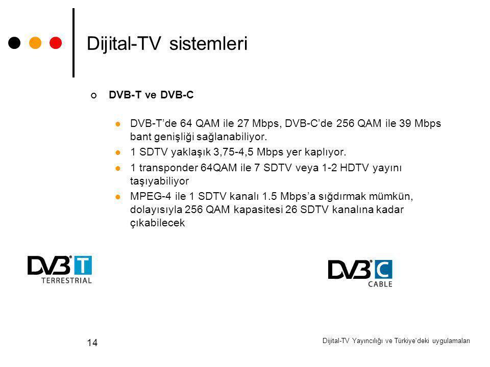 Dijital-TV sistemleri