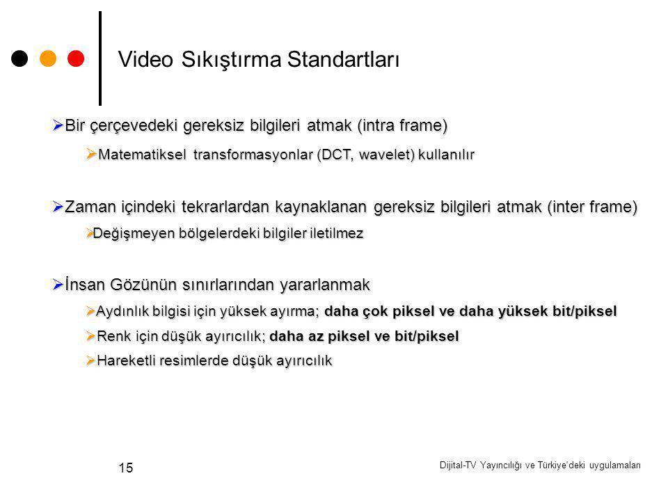 Video Sıkıştırma Standartları