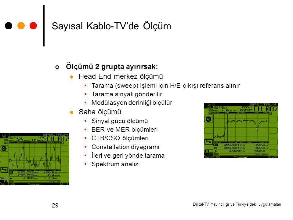 Sayısal Kablo-TV'de Ölçüm
