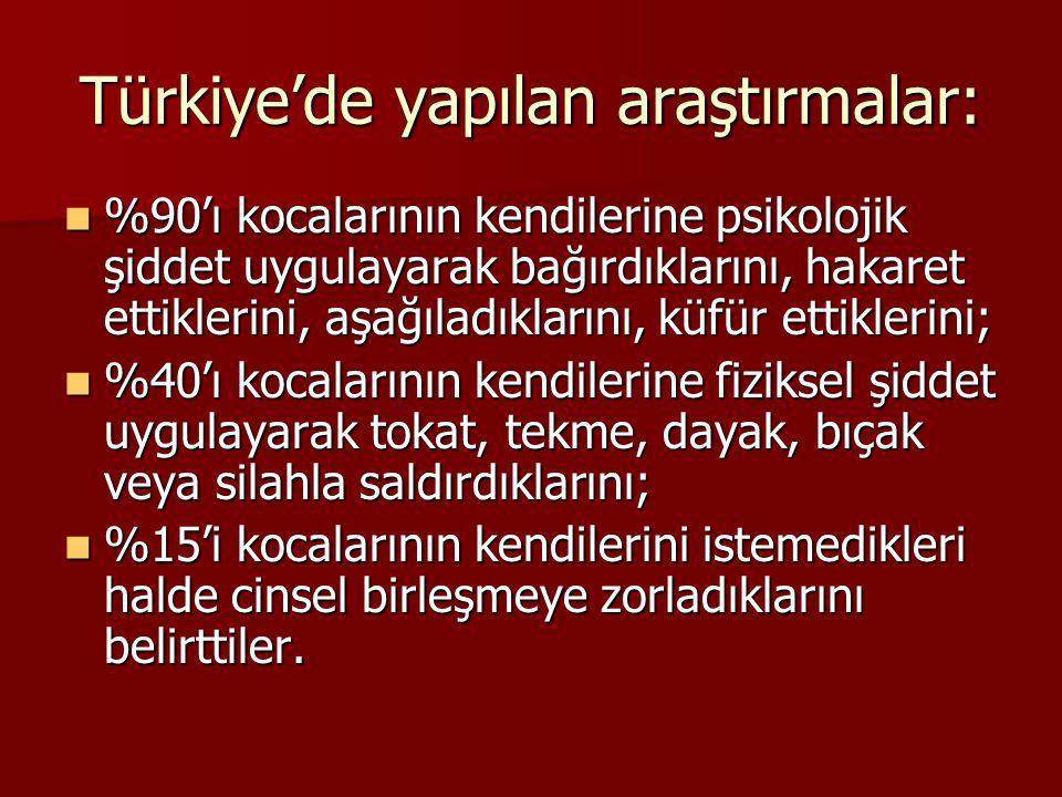 Türkiye'de yapılan araştırmalar:
