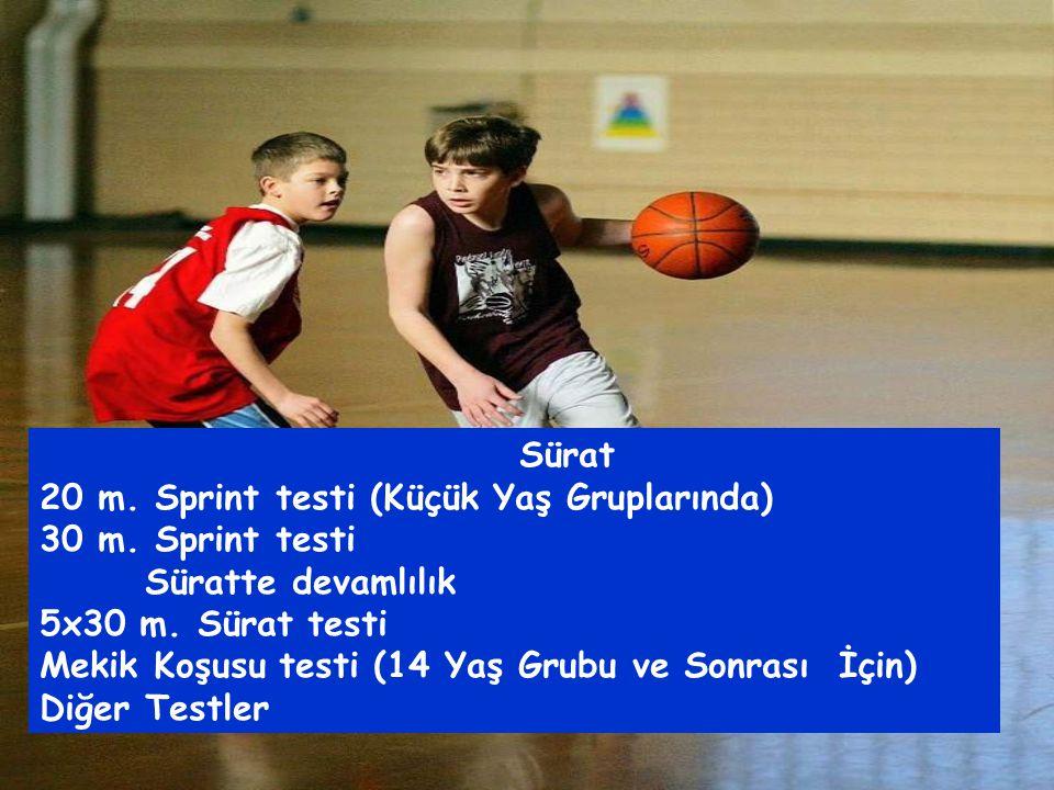Sürat 20 m. Sprint testi (Küçük Yaş Gruplarında) 30 m. Sprint testi. Süratte devamlılık. 5x30 m. Sürat testi.