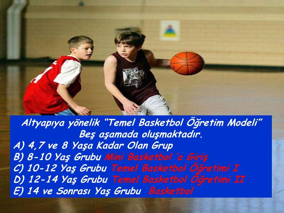 Altyapıya yönelik Temel Basketbol Öğretim Modeli Beş aşamada oluşmaktadır.
