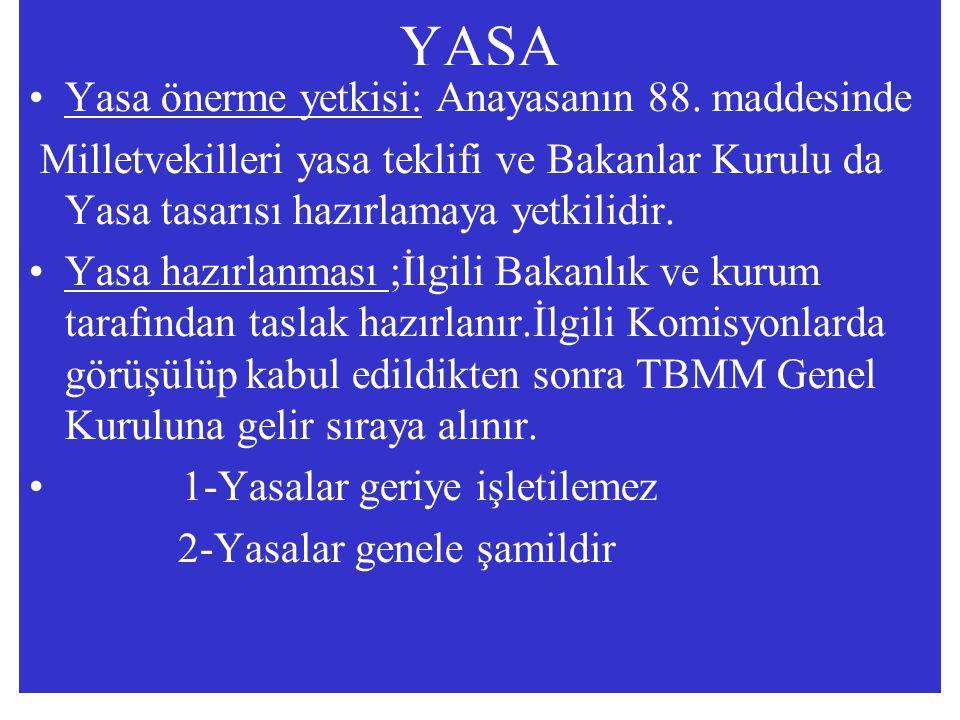 YASA Yasa önerme yetkisi: Anayasanın 88. maddesinde