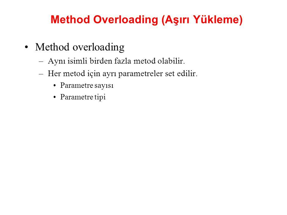 Method Overloading (Aşırı Yükleme)