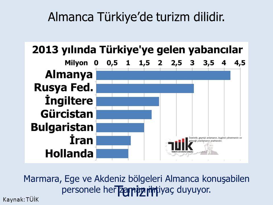 Turizm Almanca Türkiye'de turizm dilidir.