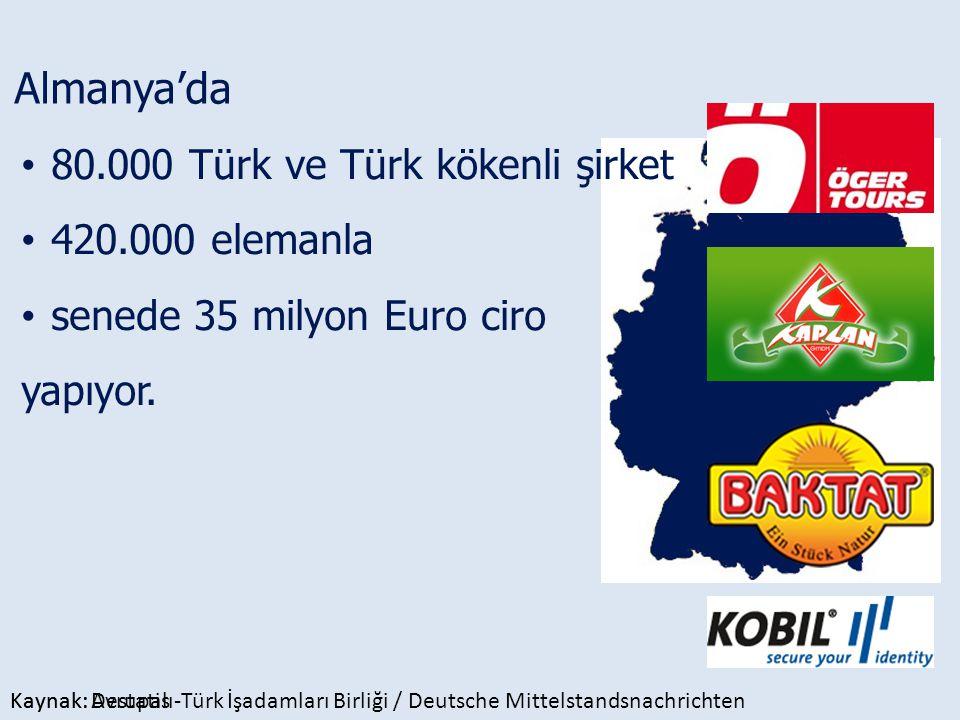Almanya'da 80.000 Türk ve Türk kökenli şirket 420.000 elemanla
