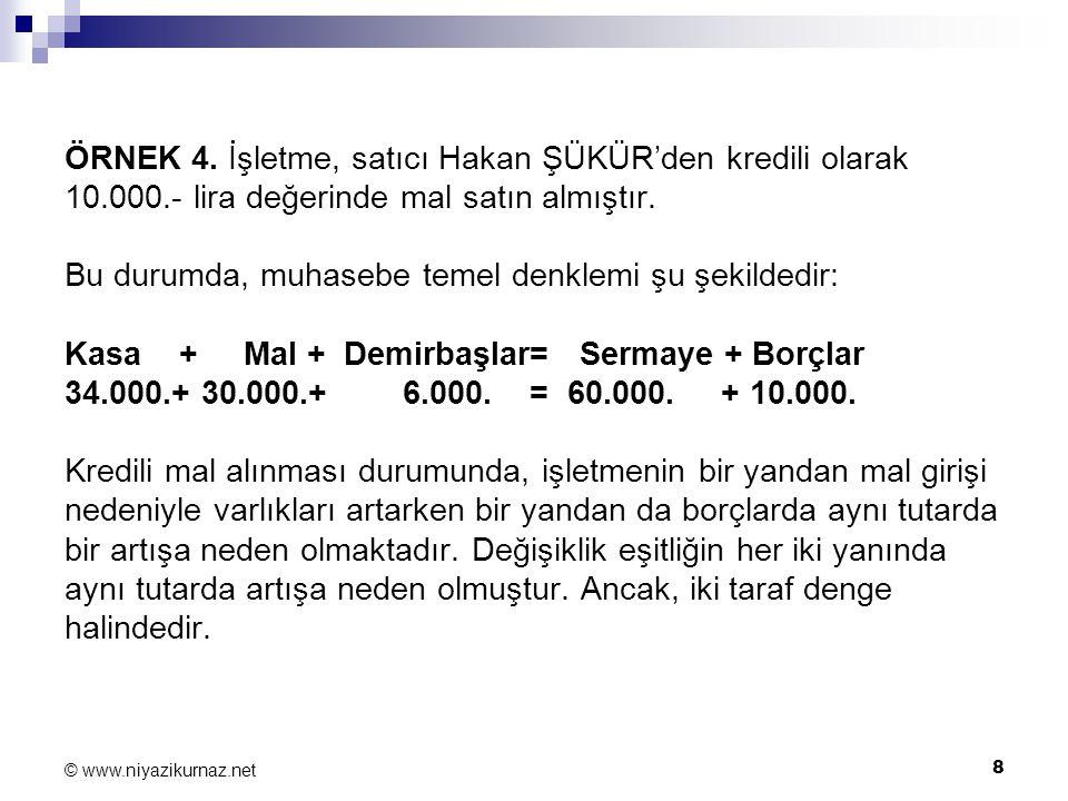 ÖRNEK 4. İşletme, satıcı Hakan ŞÜKÜR'den kredili olarak 10. 000