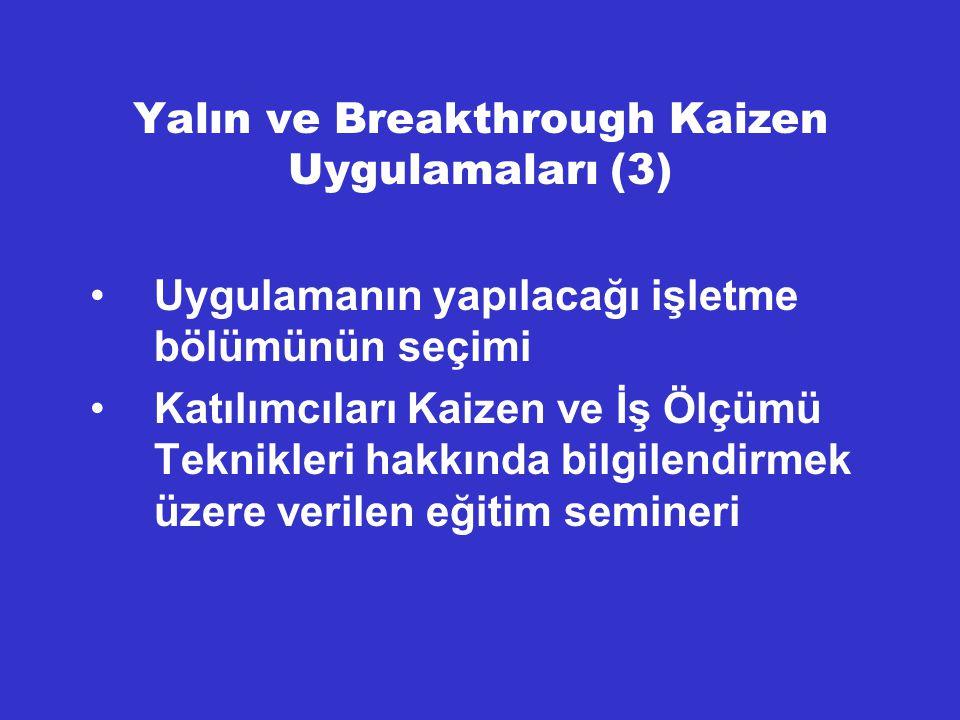 Yalın ve Breakthrough Kaizen Uygulamaları (3)
