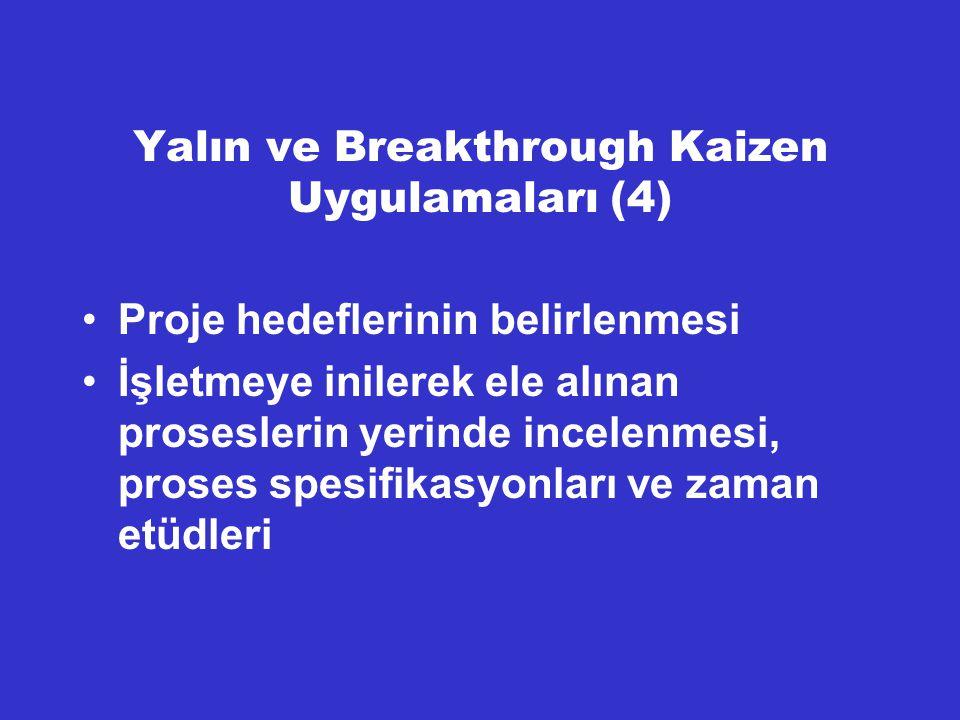 Yalın ve Breakthrough Kaizen Uygulamaları (4)