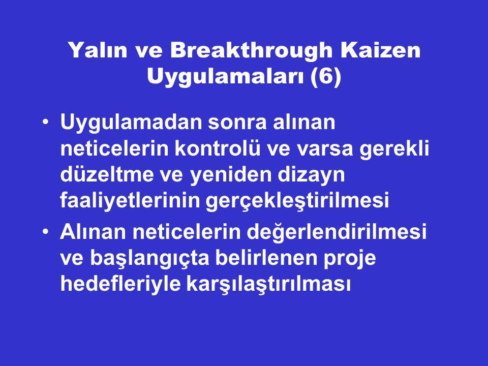Yalın ve Breakthrough Kaizen Uygulamaları (6)