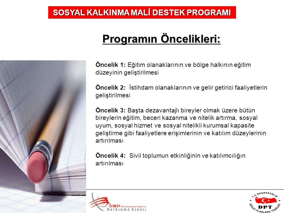 SOSYAL KALKINMA MALİ DESTEK PROGRAMI