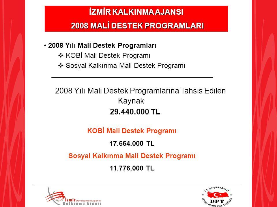 2008 Yılı Mali Destek Programlarına Tahsis Edilen Kaynak