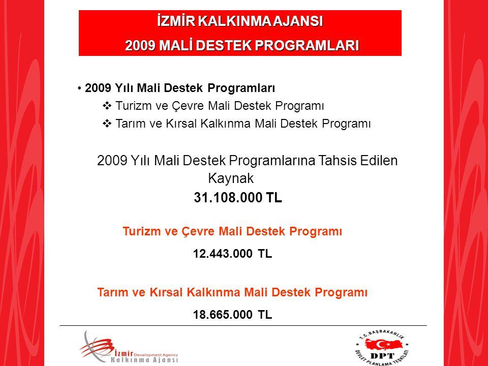 2009 Yılı Mali Destek Programlarına Tahsis Edilen Kaynak