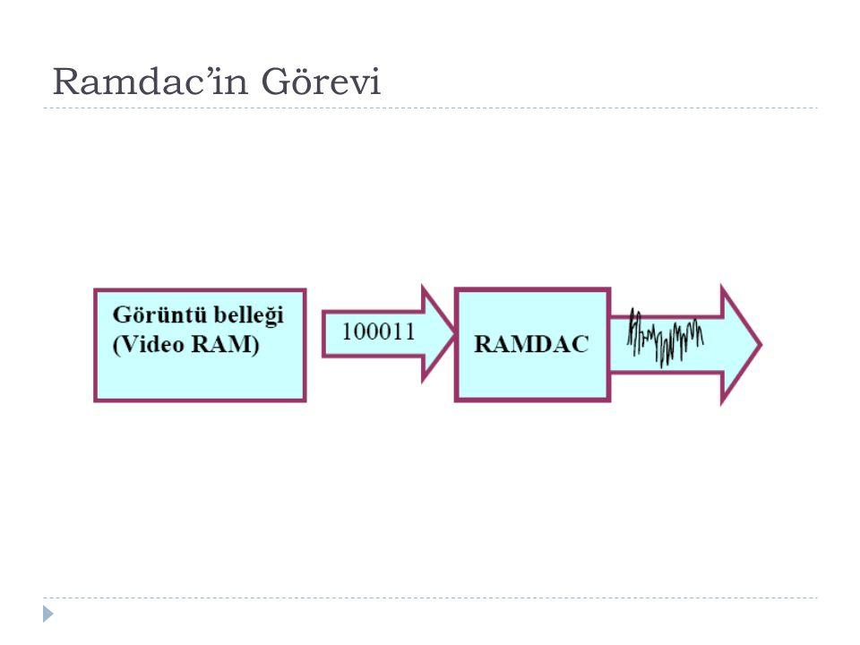 Ramdac'in Görevi