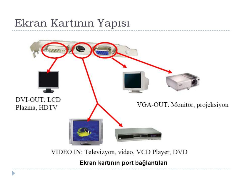 Ekran Kartının Yapısı Ekran kartının port bağlantıları
