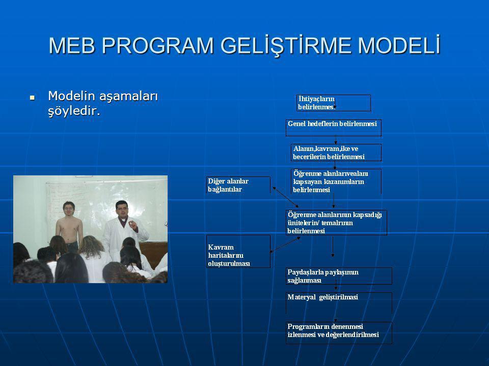 MEB PROGRAM GELİŞTİRME MODELİ