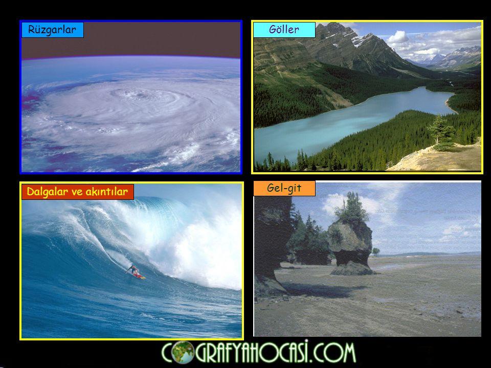 Rüzgarlar Göller Gel-git Dalgalar ve akıntılar