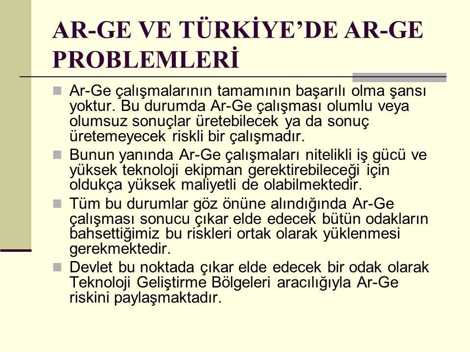AR-GE VE TÜRKİYE'DE AR-GE PROBLEMLERİ