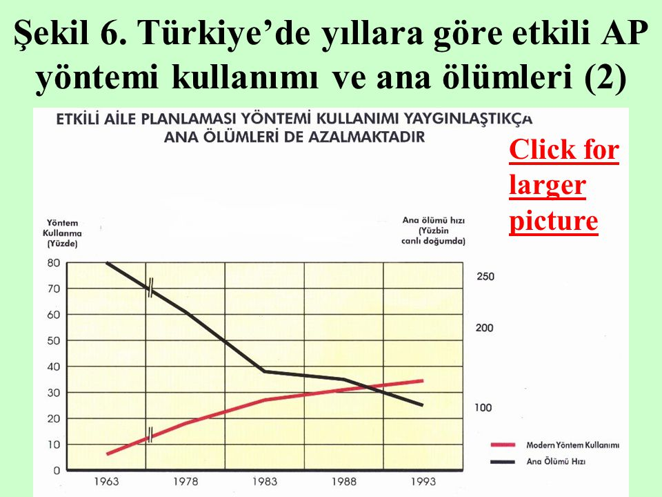 Şekil 6. Türkiye'de yıllara göre etkili AP yöntemi kullanımı ve ana ölümleri (2)