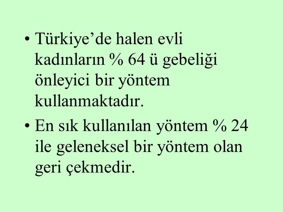 Türkiye'de halen evli kadınların % 64 ü gebeliği önleyici bir yöntem kullanmaktadır.