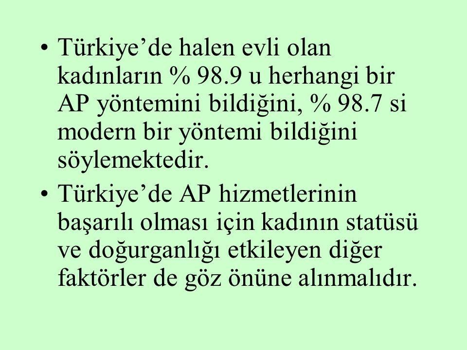 Türkiye'de halen evli olan kadınların % 98
