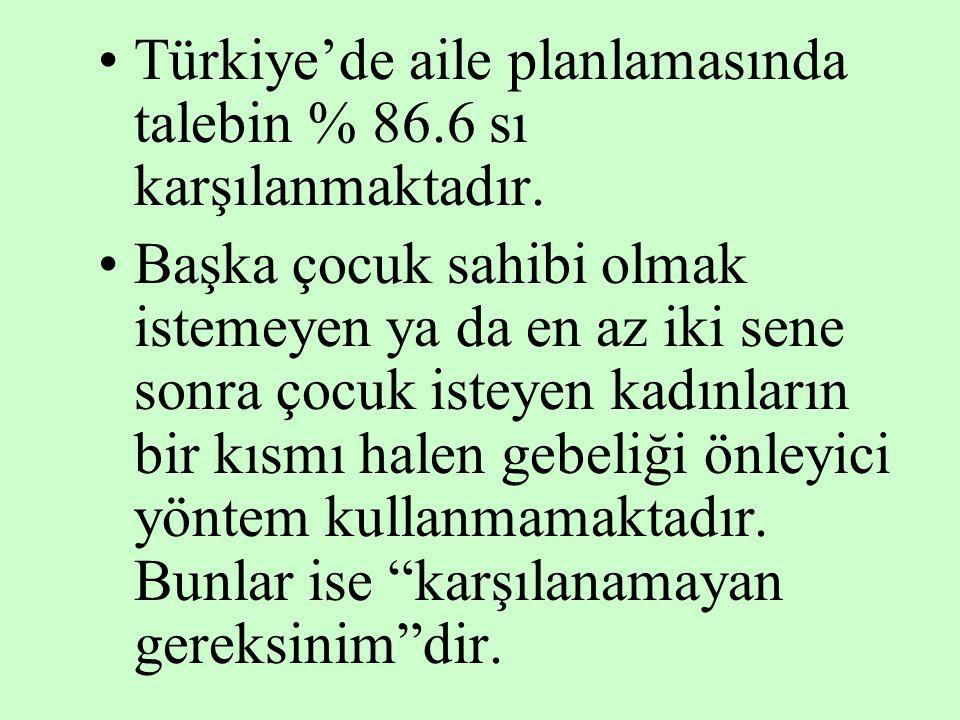 Türkiye'de aile planlamasında talebin % 86.6 sı karşılanmaktadır.