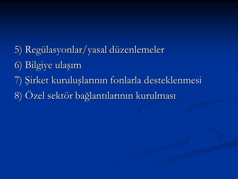 5) Regülasyonlar/yasal düzenlemeler
