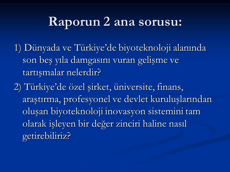 Raporun 2 ana sorusu: 1) Dünyada ve Türkiye'de biyoteknoloji alanında son beş yıla damgasını vuran gelişme ve tartışmalar nelerdir