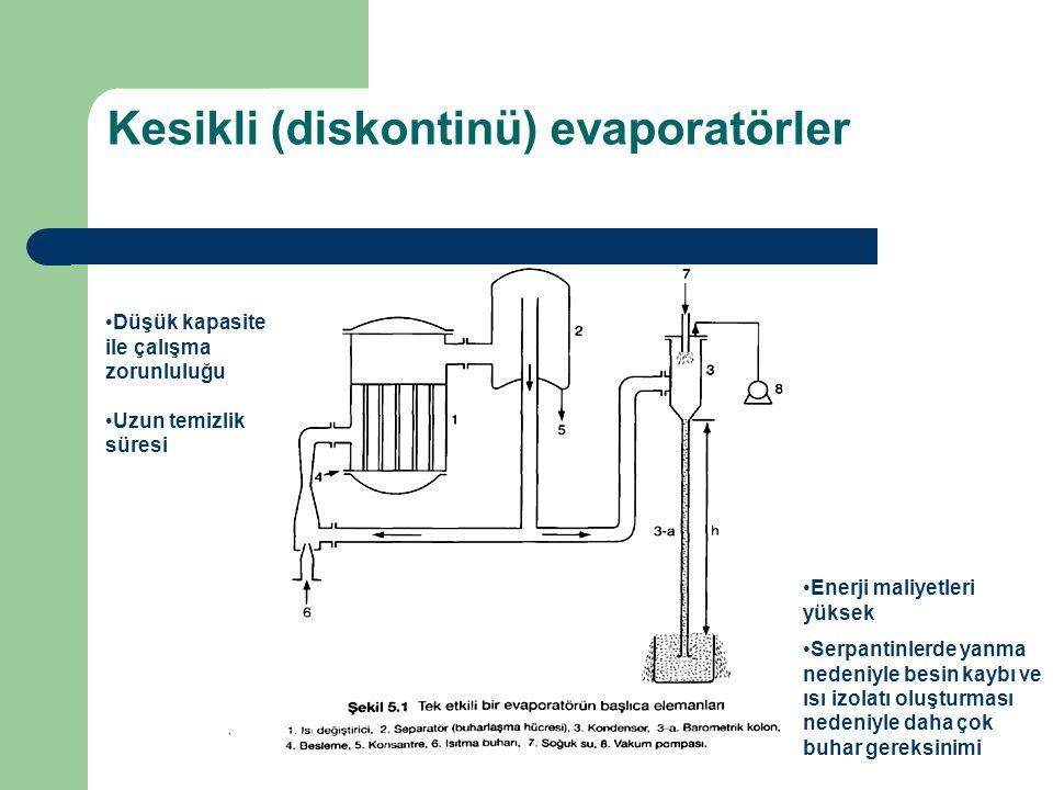 Kesikli (diskontinü) evaporatörler