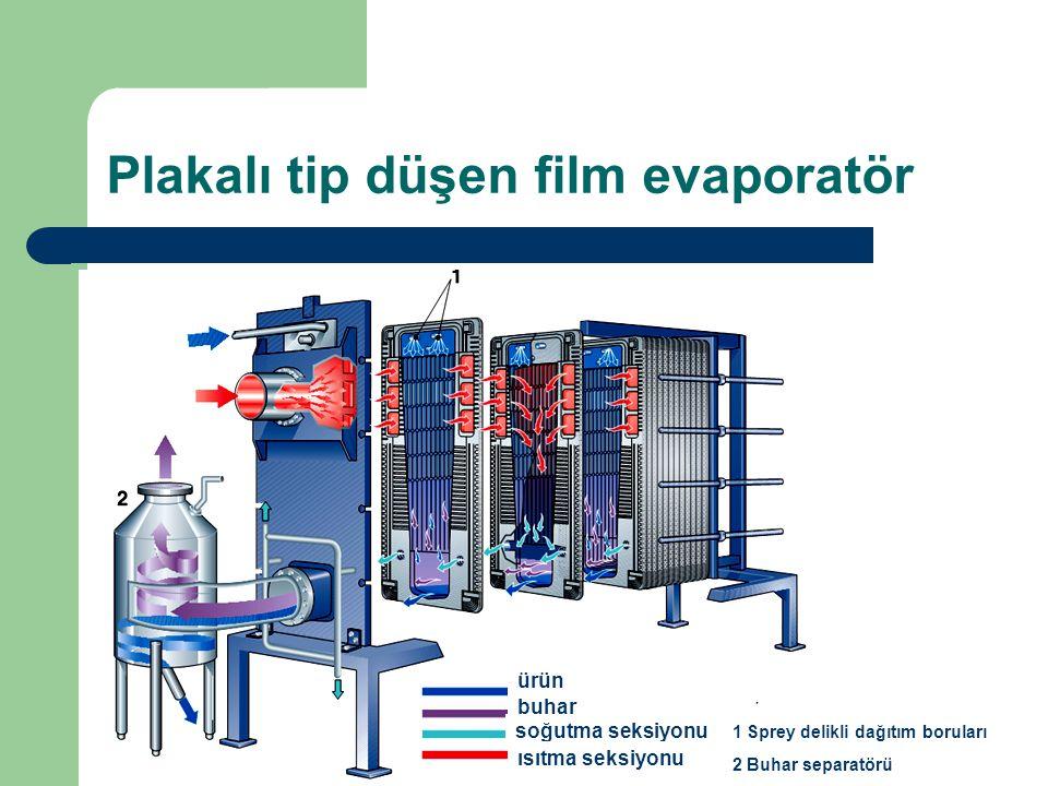 Plakalı tip düşen film evaporatör