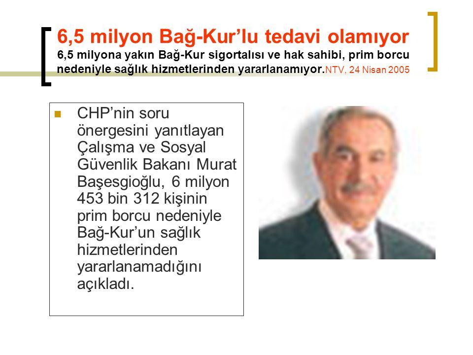 6,5 milyon Bağ-Kur'lu tedavi olamıyor 6,5 milyona yakın Bağ-Kur sigortalısı ve hak sahibi, prim borcu nedeniyle sağlık hizmetlerinden yararlanamıyor.NTV, 24 Nisan 2005