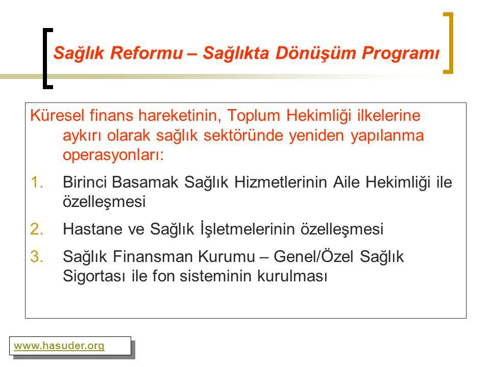 Sağlık Reformu – Sağlıkta Dönüşüm Programı