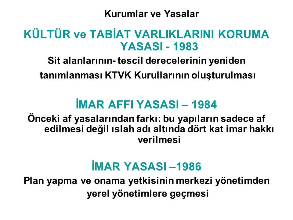 KÜLTÜR ve TABİAT VARLIKLARINI KORUMA YASASI - 1983