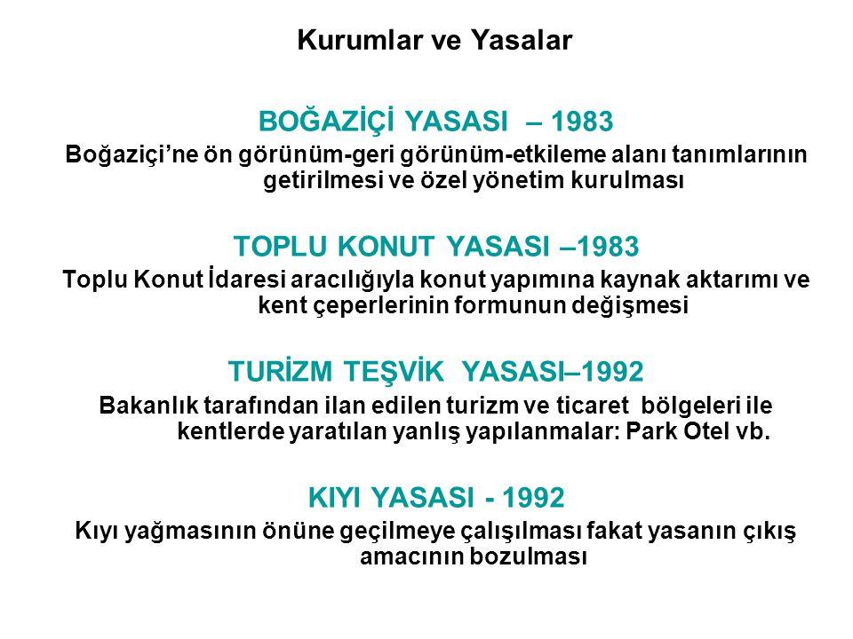 Kurumlar ve Yasalar BOĞAZİÇİ YASASI – 1983 TOPLU KONUT YASASI –1983