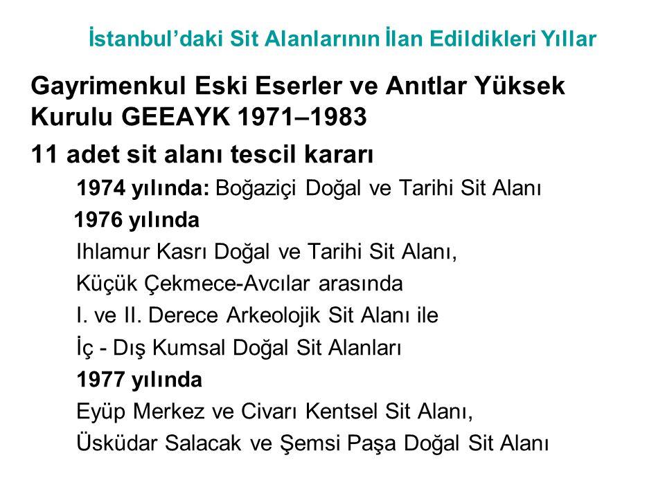 İstanbul'daki Sit Alanlarının İlan Edildikleri Yıllar