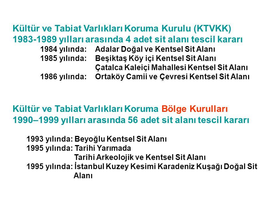 Kültür ve Tabiat Varlıkları Koruma Kurulu (KTVKK)