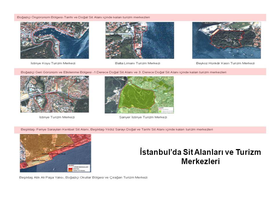 İstanbul'da Sit Alanları ve Turizm Merkezleri