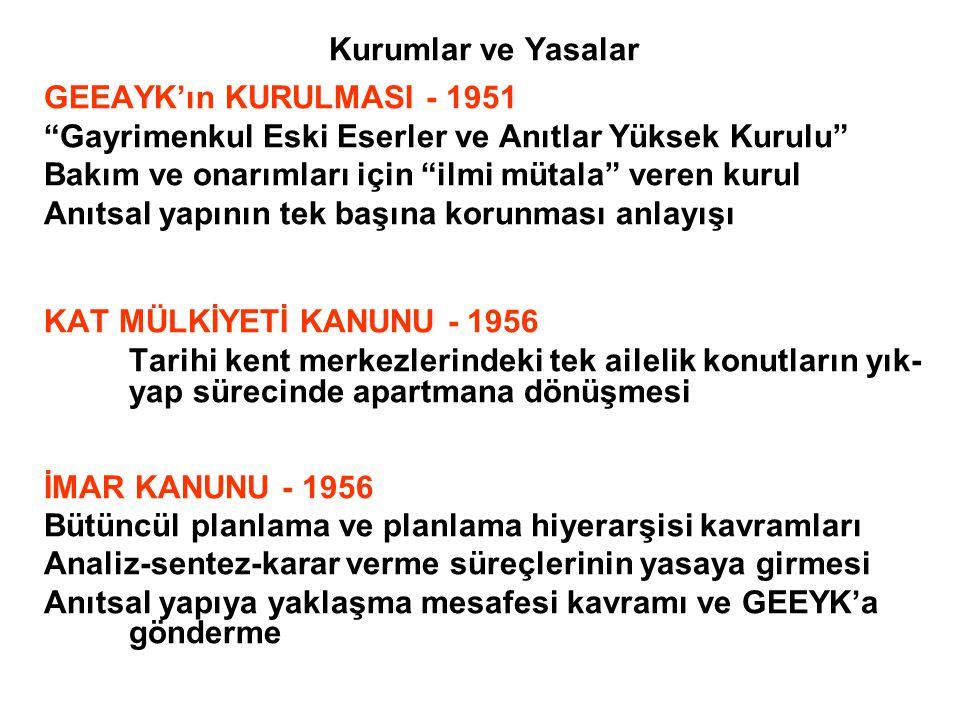Kurumlar ve Yasalar GEEAYK'ın KURULMASI - 1951. Gayrimenkul Eski Eserler ve Anıtlar Yüksek Kurulu