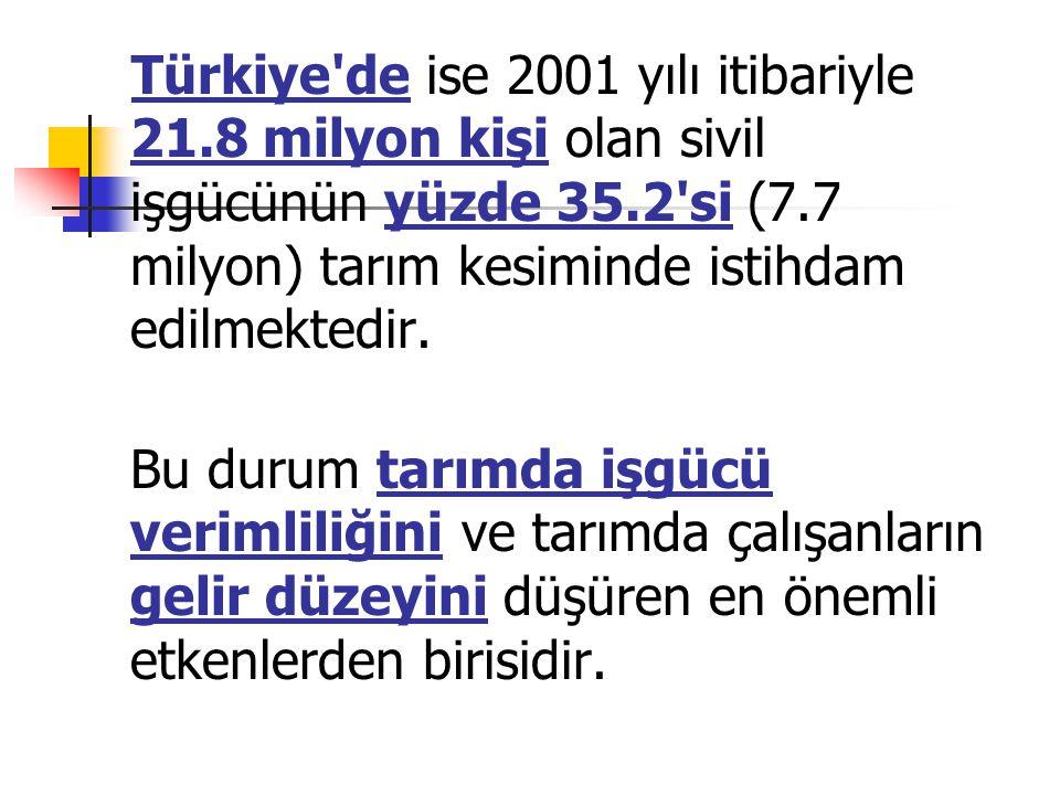 Türkiye de ise 2001 yılı itibariyle 21