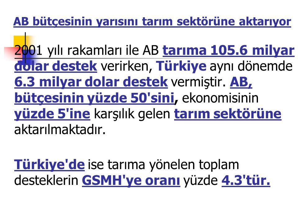 AB bütçesinin yarısını tarım sektörüne aktarıyor 2001 yılı rakamları ile AB tarıma 105.6 milyar dolar destek verirken, Türkiye aynı dönemde 6.3 milyar dolar destek vermiştir. AB, bütçesinin yüzde 50 sini, ekonomisinin yüzde 5 ine karşılık gelen tarım sektörüne aktarılmaktadır.