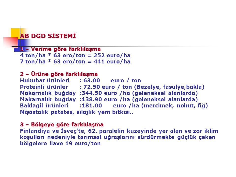 AB DGD SİSTEMİ 1 – Verime göre farklılaşma 4 ton/ha
